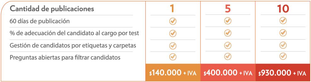 TABLA DE PRECIOS PUBLICACIONES DE OFERTA LABORAL